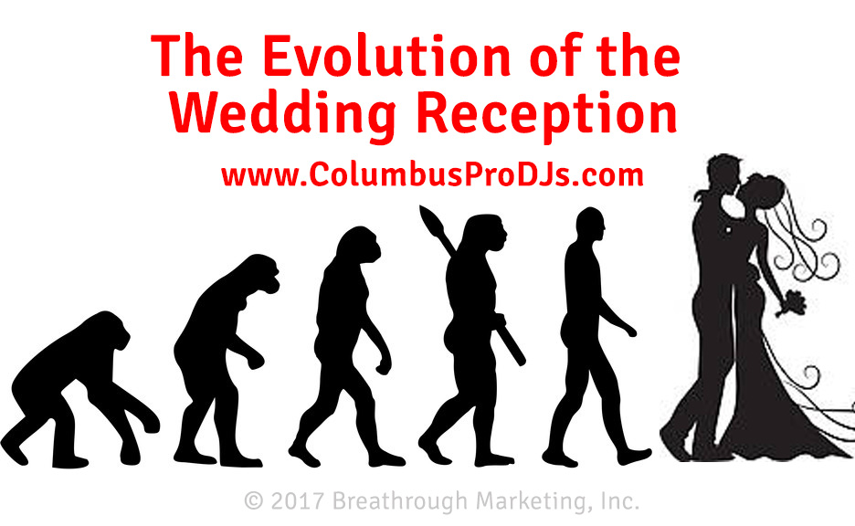 The Evolution of the Wedding Reception